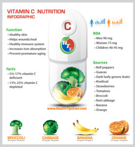 vitamin-c-infographics-source-function-dose